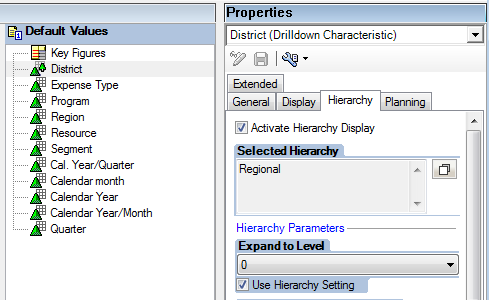 Merging SAP and non-SAP data: Overcoming Hierarchies – David