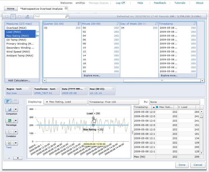 http://www.trustedbi.com/images/blog/utilities/transformer_analysis_detail.png